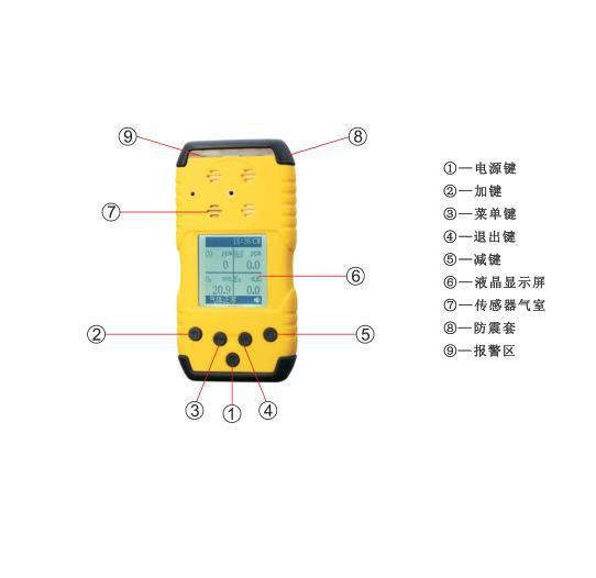 便携式氧气检测仪,氧气测定仪厂家直销,欢迎来电