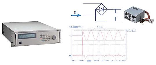 61603 Series 可编程交流电源