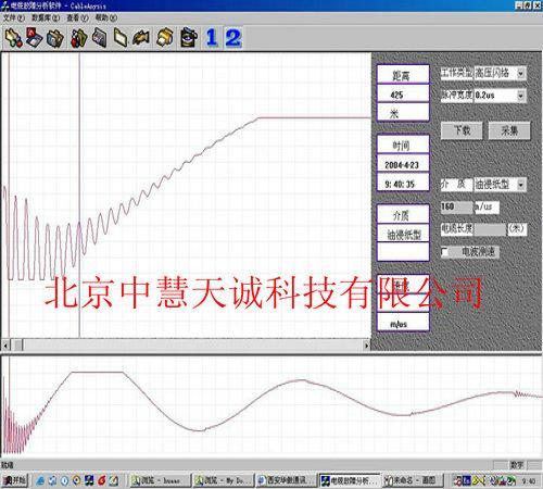 电缆故障测试仪 型号:HT/DZY-2000
