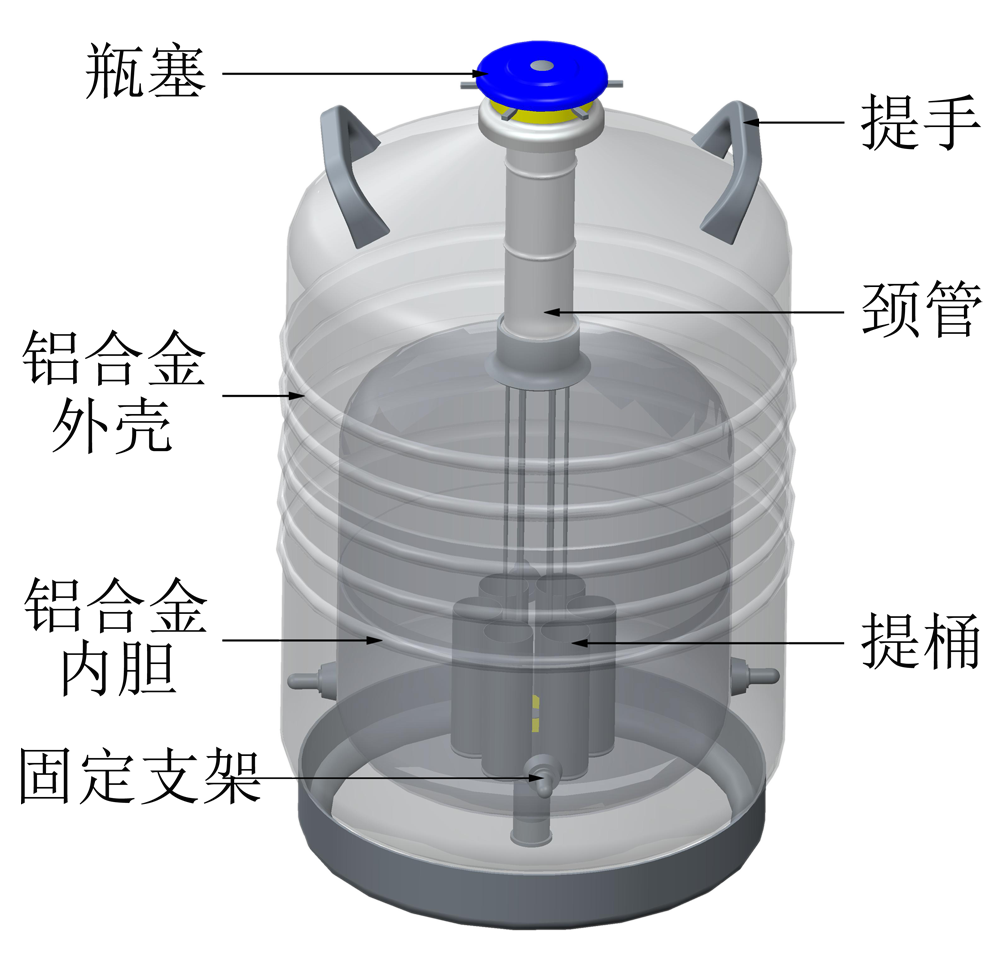 YDS-30B  TC运输专用铝合金液氮罐