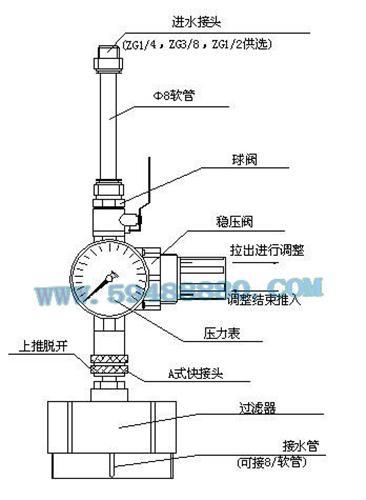 污染指数(SDI)测试仪 型号:JLM-12
