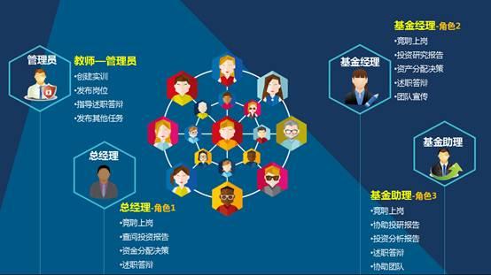 """国泰安""""资产管理公司运营系统""""正式发布"""