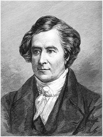 计量学的发展史:从伽利略到光学系统